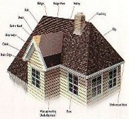 Typical Roof Components